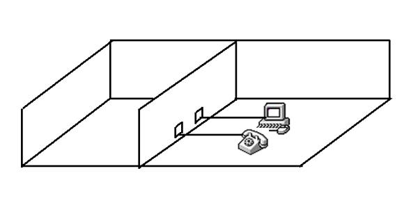 工作区子系统示意图