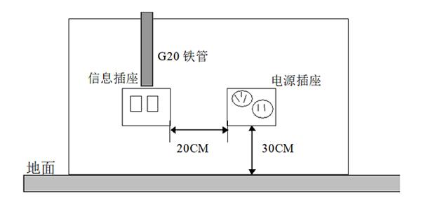 RJ45埋入式信息插座