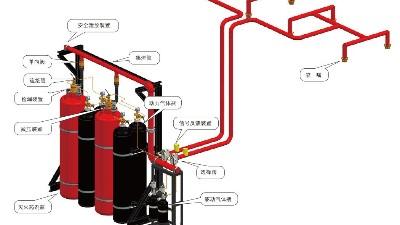 数据机房中气体灭火系统设计的要求