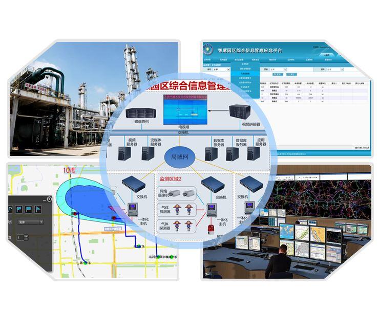 智慧园区监控系统
