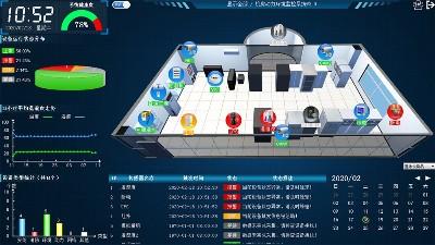 数据机房动环监控系统都包含有那些设备?