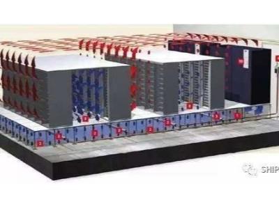 数据中心机房精密空调解决方案