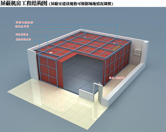 数据机房屏蔽系统