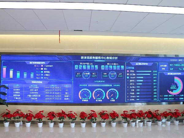 大屏信息发布系统
