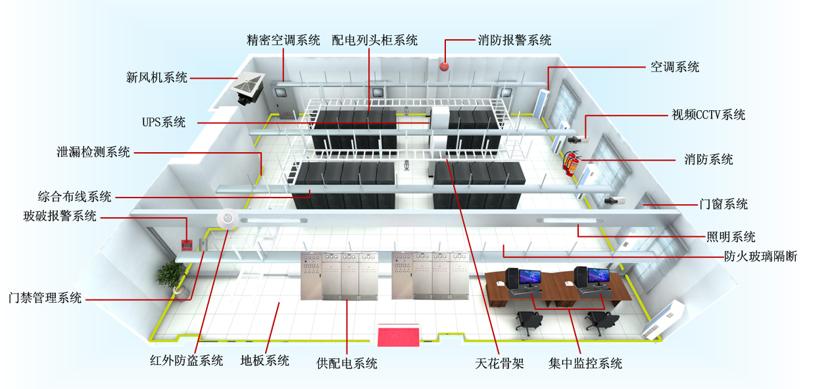 机房工程.jpg